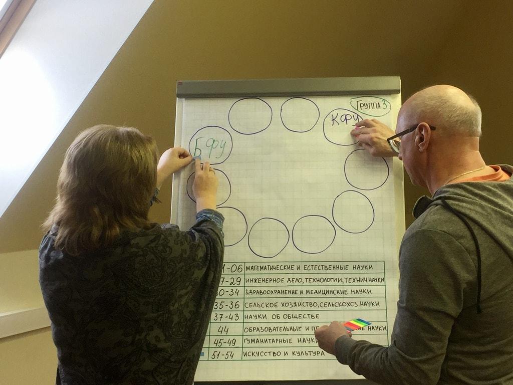 Образовательные программы как бизнес-процесс 2-min