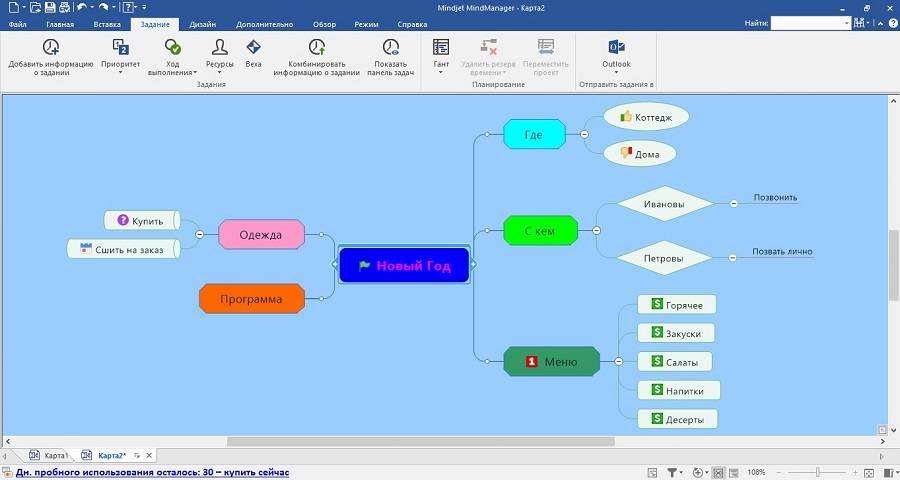 Пример майнд-карты в MindJet Mindmanager
